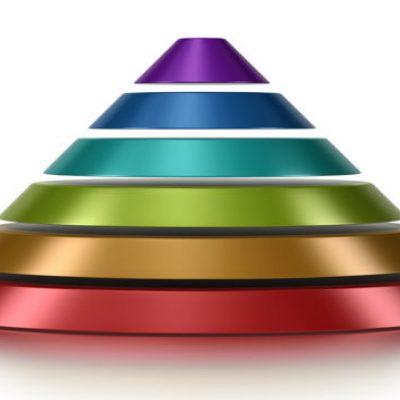 El modelo de los seis niveles para revisar tu trabajo